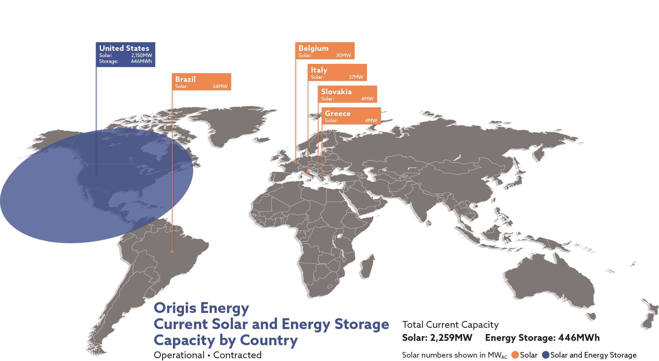 Origis Energy global capacity image