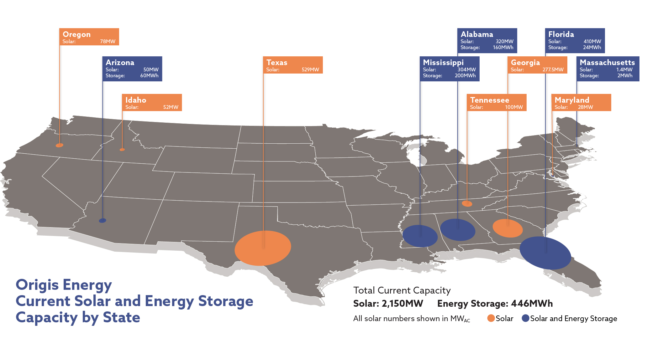Origis Energy US capacity map